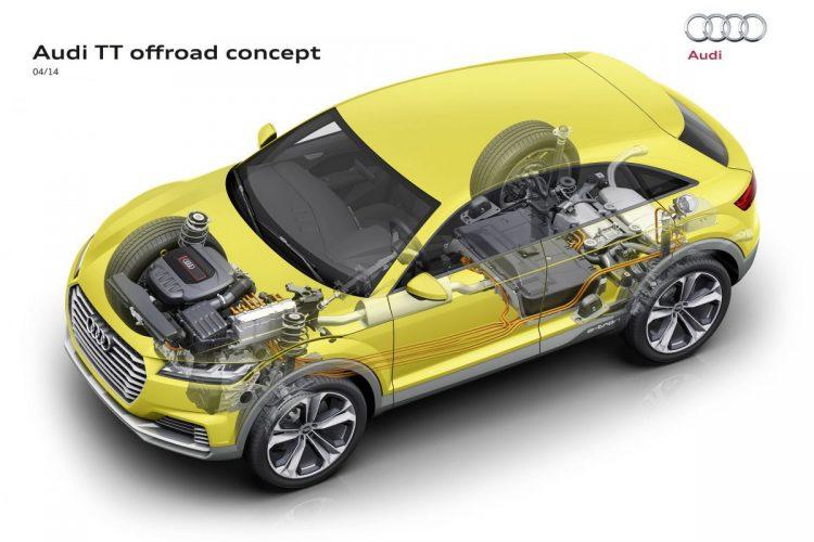 Audi TT offroad concept (21)