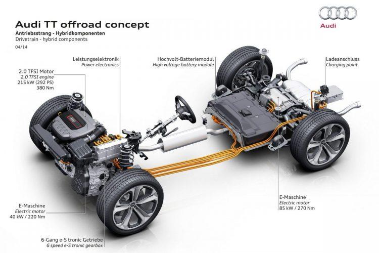 Audi TT offroad concept (23)