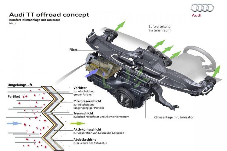 Audi TT offroad concept (24)