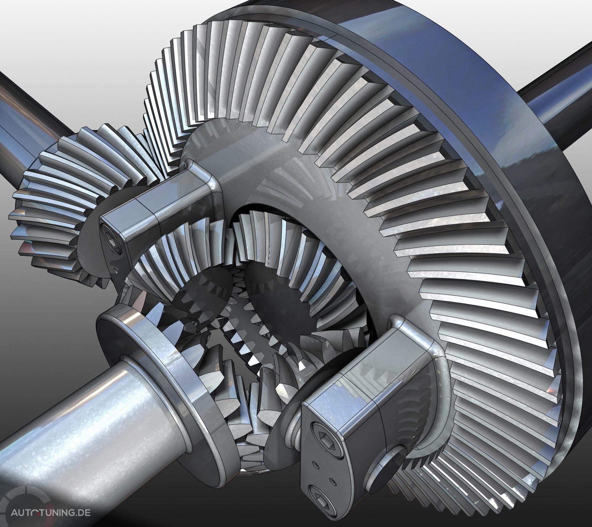 Aufbau eines Differentialgetriebes, Zahnräder ineinander verhakt